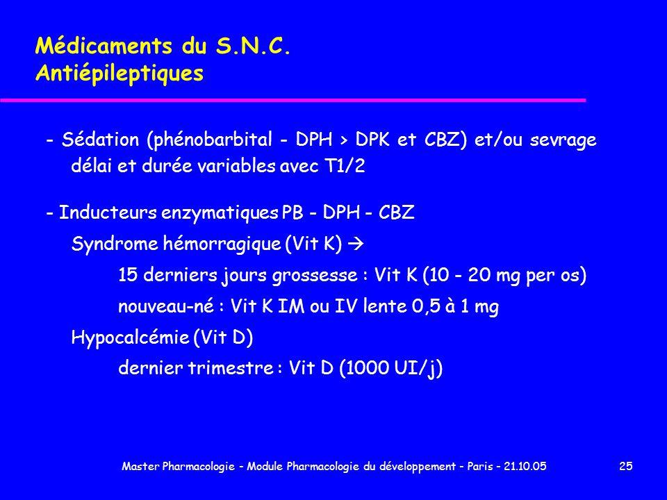 Médicaments du S.N.C. Antiépileptiques