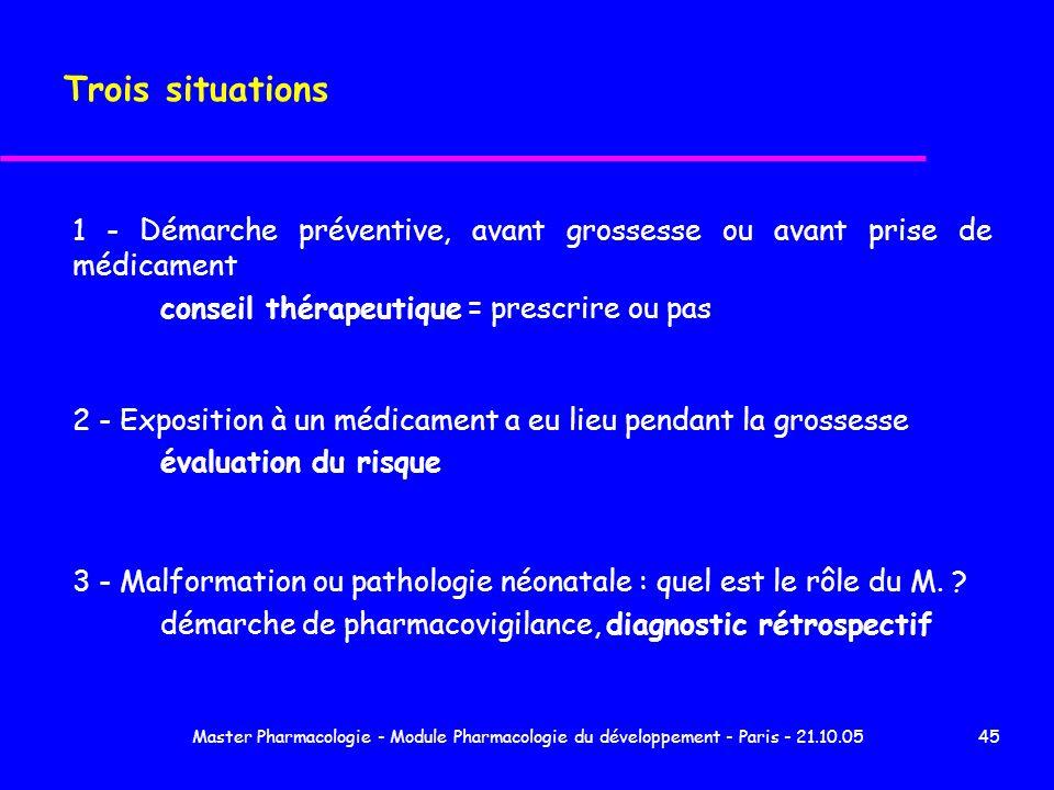 Trois situations1 - Démarche préventive, avant grossesse ou avant prise de médicament. conseil thérapeutique = prescrire ou pas.