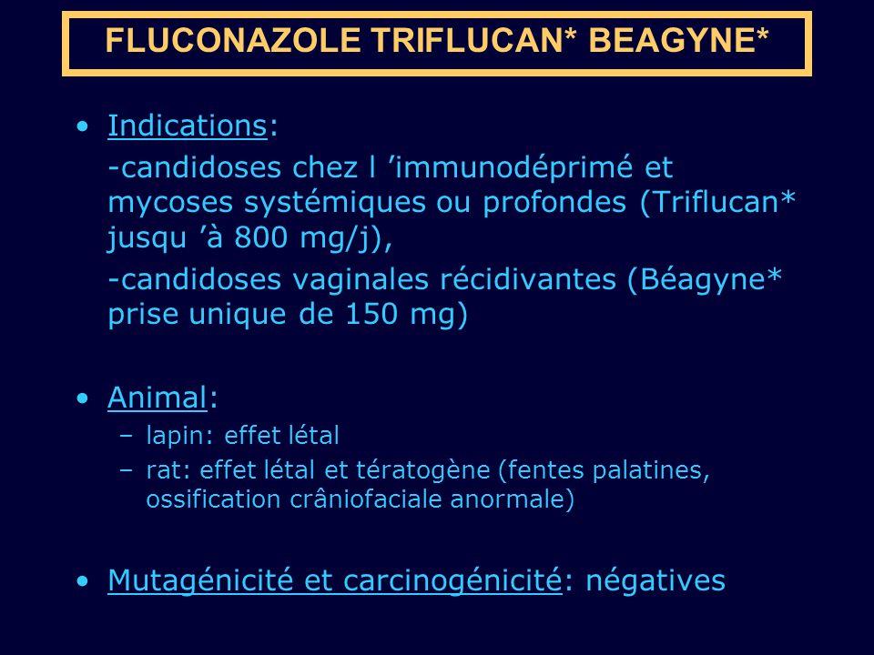 FLUCONAZOLE TRIFLUCAN* BEAGYNE*
