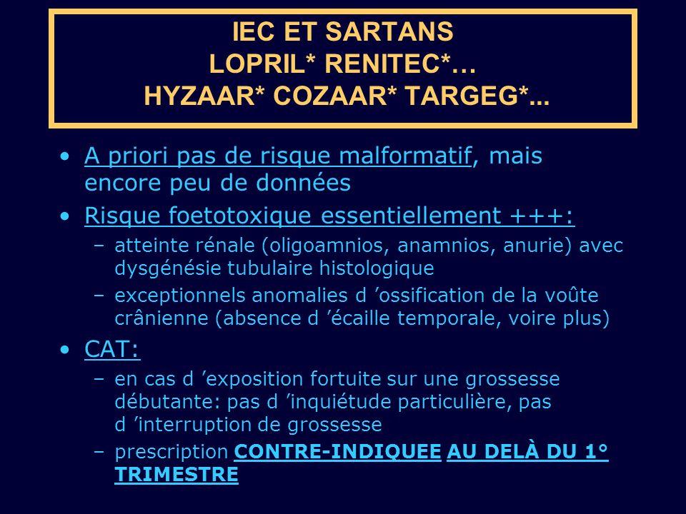 IEC ET SARTANS LOPRIL* RENITEC*… HYZAAR* COZAAR* TARGEG*...
