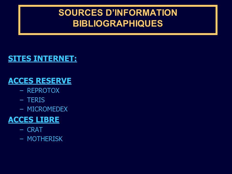 SOURCES D'INFORMATION BIBLIOGRAPHIQUES