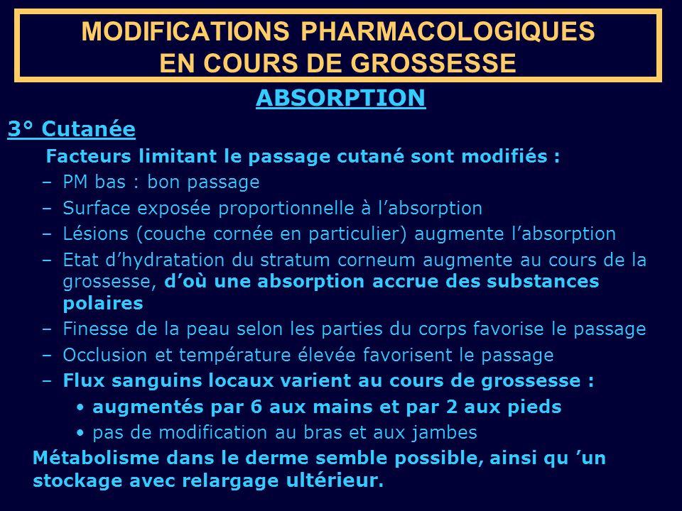 MODIFICATIONS PHARMACOLOGIQUES EN COURS DE GROSSESSE