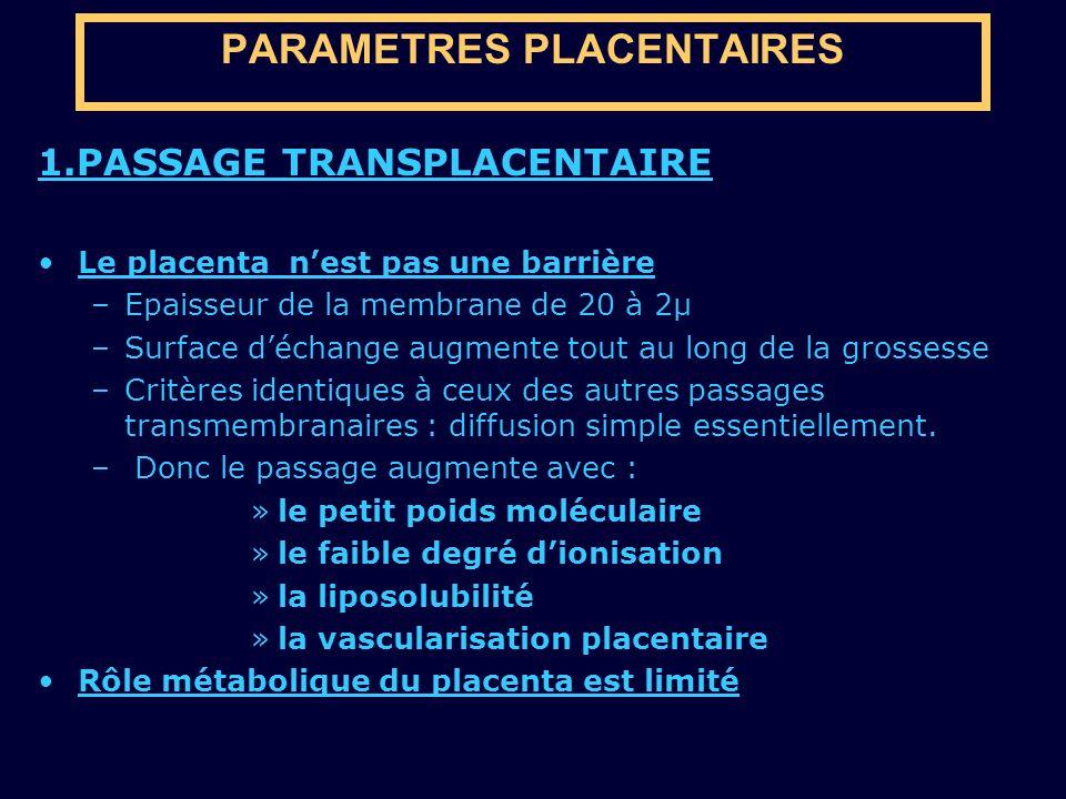 PARAMETRES PLACENTAIRES