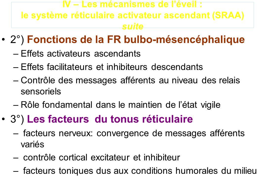 2°) Fonctions de la FR bulbo-mésencéphalique