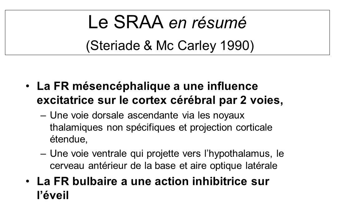 Le SRAA en résumé (Steriade & Mc Carley 1990)