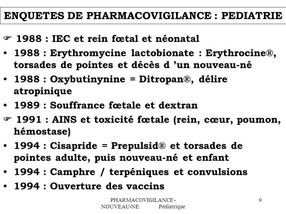 ENQUETES DE PHARMACOVIGILANCE : PEDIATRIE