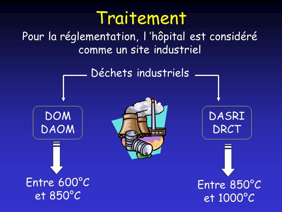 TraitementPour la réglementation, l 'hôpital est considéré comme un site industriel. Déchets industriels.