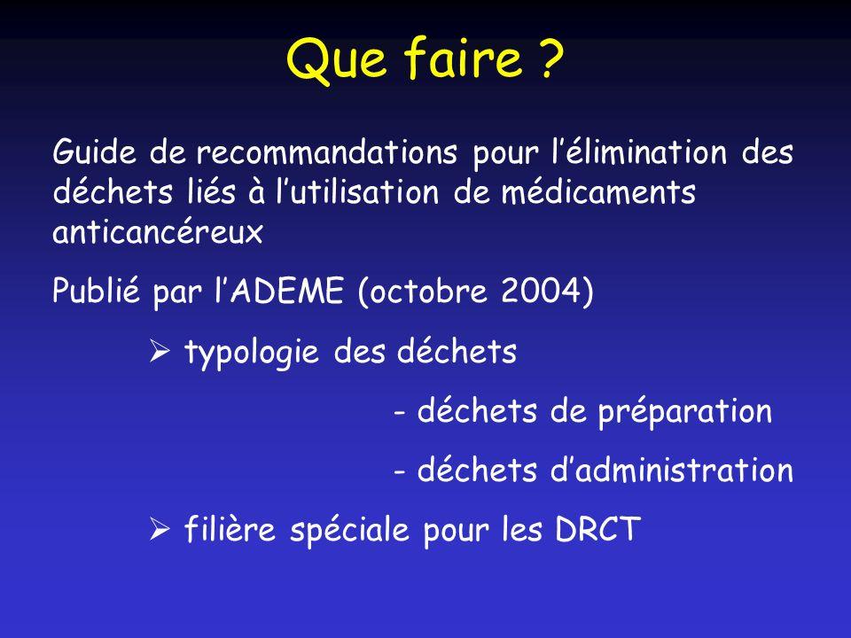 Que faire Guide de recommandations pour l'élimination des déchets liés à l'utilisation de médicaments anticancéreux.