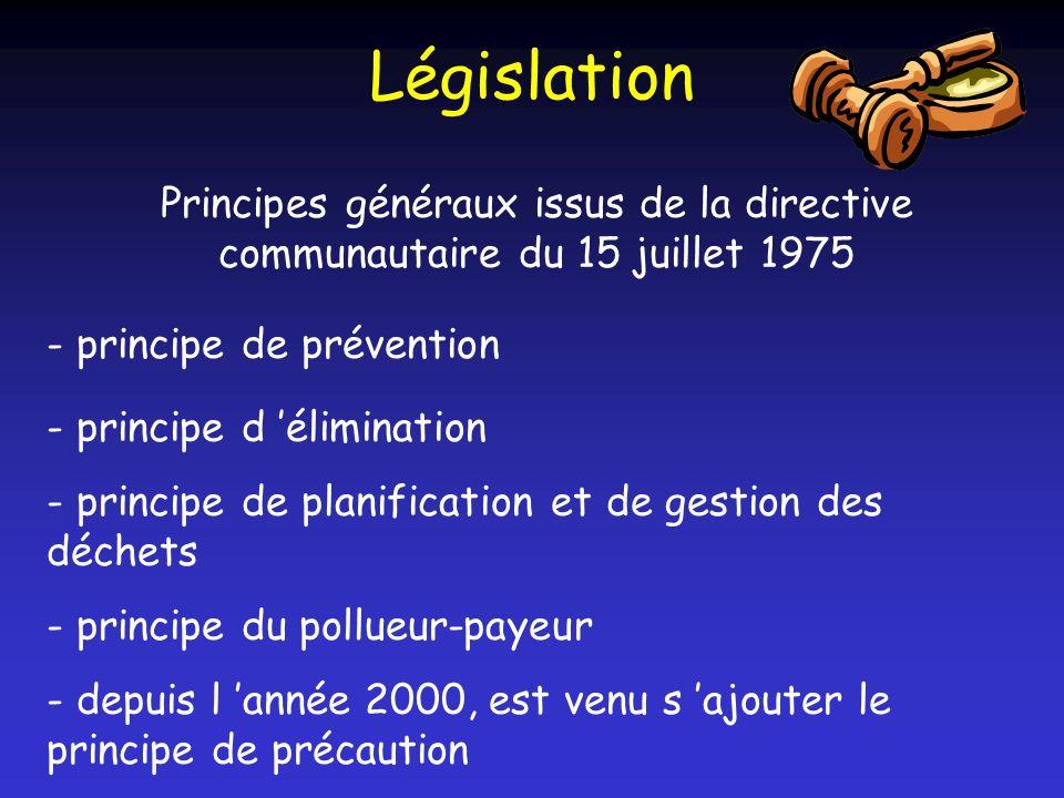 Législation Principes généraux issus de la directive communautaire du 15 juillet 1975. - principe de prévention.