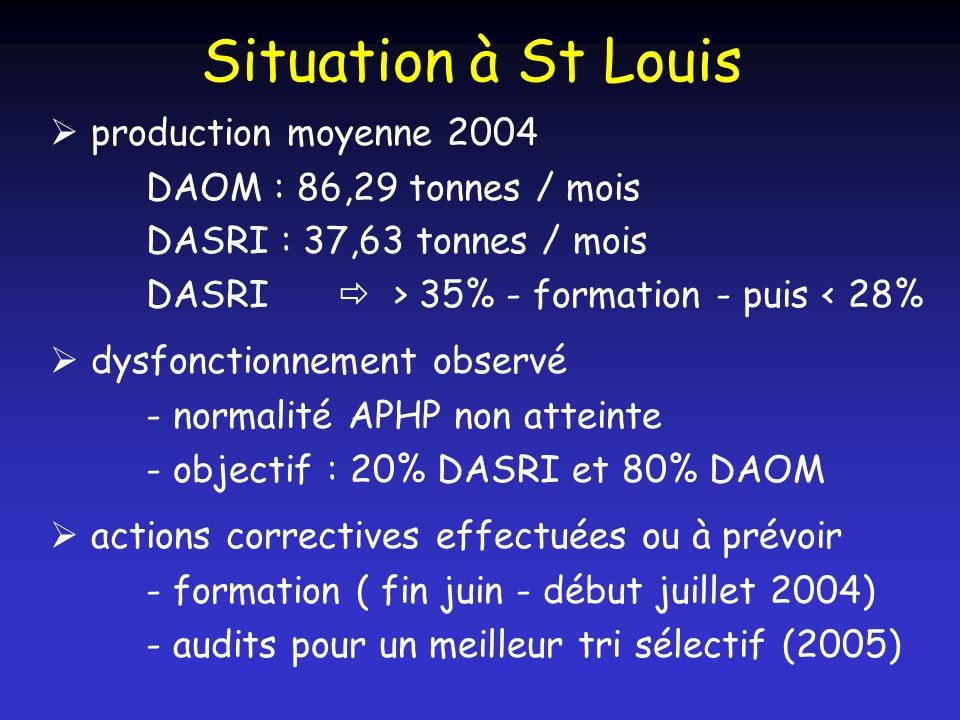 Situation à St Louis  production moyenne 2004