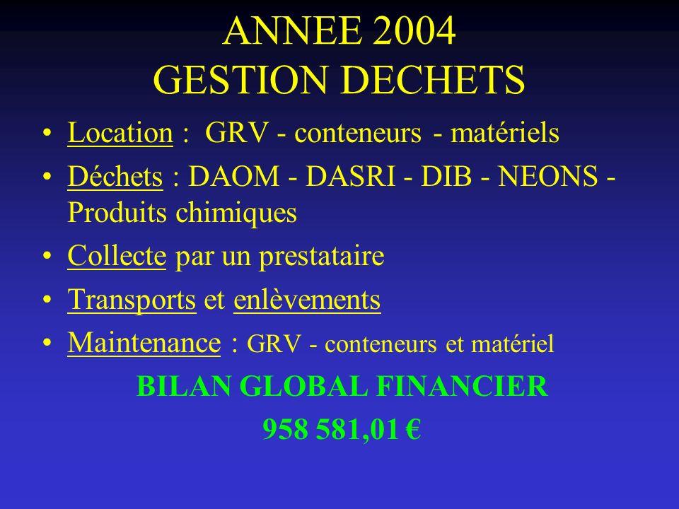 BILAN GLOBAL FINANCIER