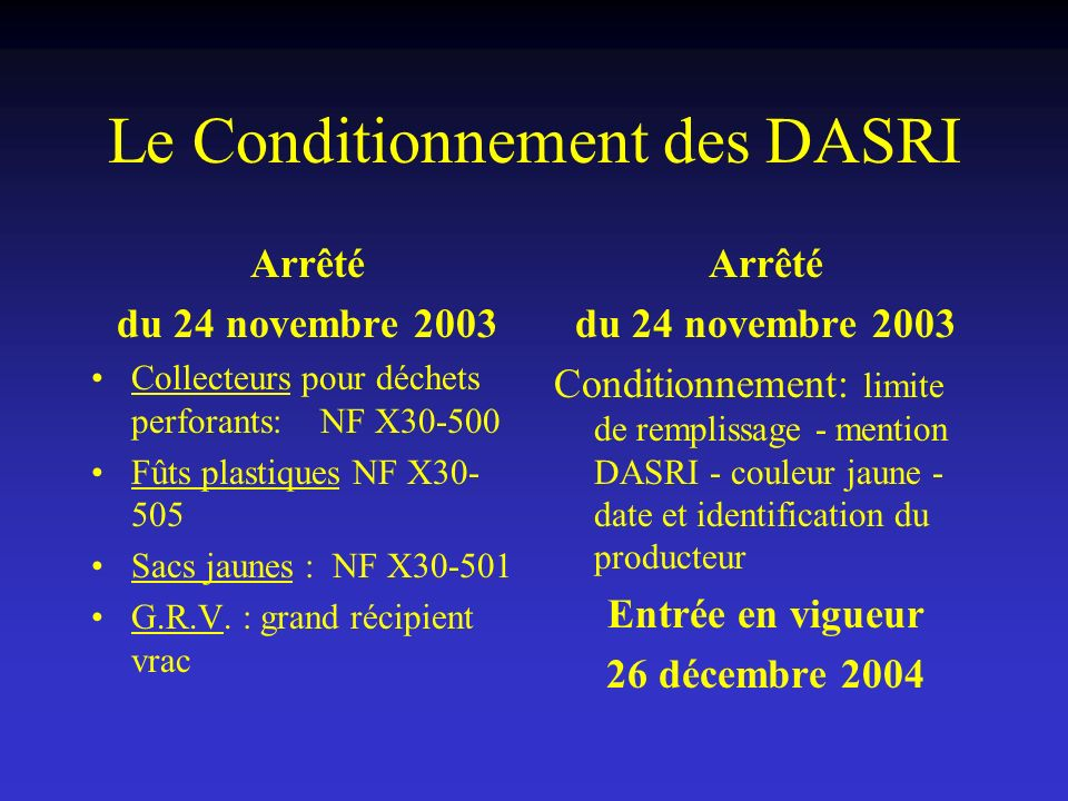 Le Conditionnement des DASRI