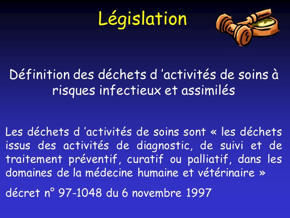 Législation Définition des déchets d 'activités de soins à risques infectieux et assimilés.