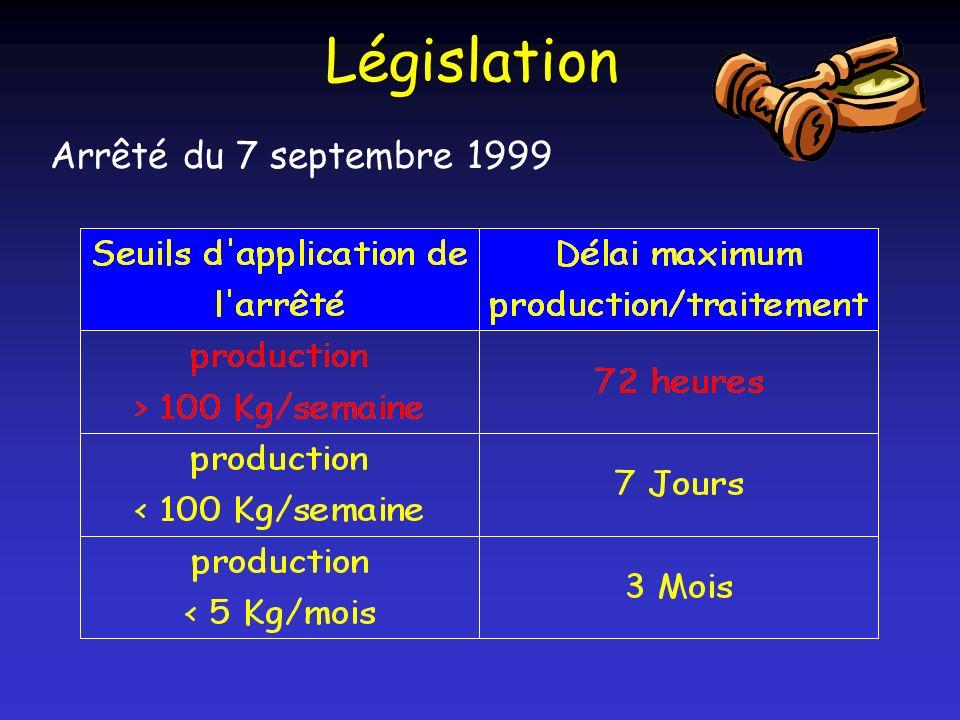Législation Arrêté du 7 septembre 1999