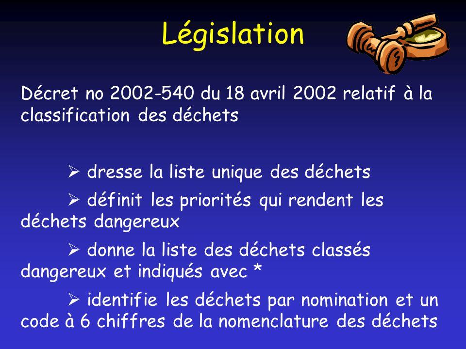 LégislationDécret no 2002-540 du 18 avril 2002 relatif à la classification des déchets.  dresse la liste unique des déchets.