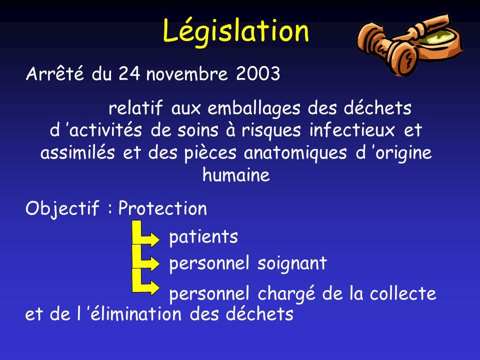 Législation Arrêté du 24 novembre 2003