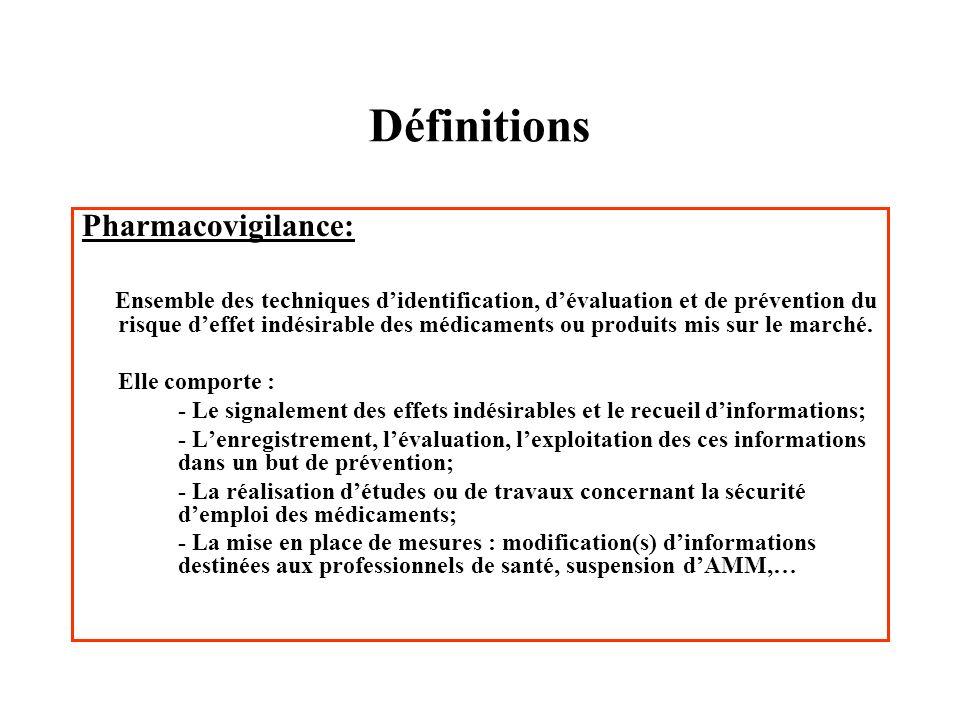 Définitions Pharmacovigilance:
