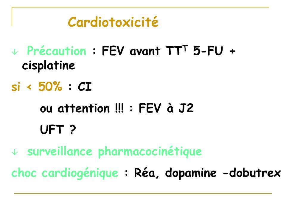 Inhibiteurs de topoisomérase - ppt télécharger