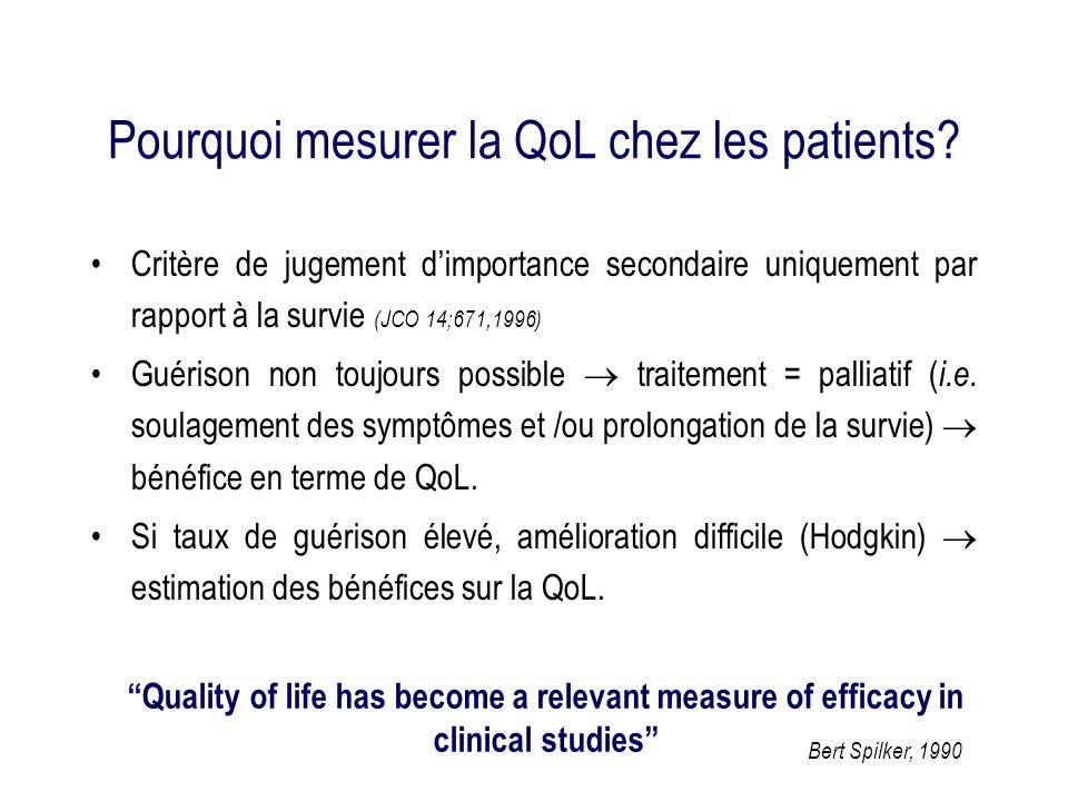Pourquoi mesurer la QoL chez les patients
