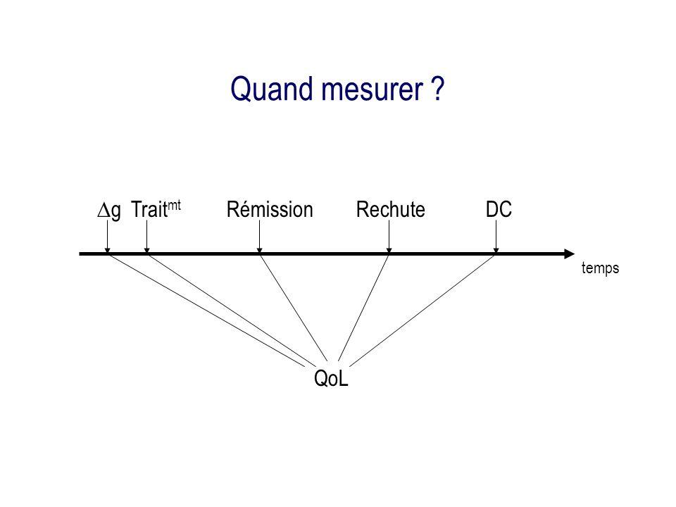 Quand mesurer Dg Traitmt Rémission Rechute DC temps QoL
