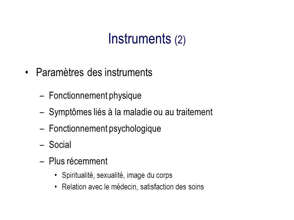Instruments (2) Paramètres des instruments Fonctionnement physique