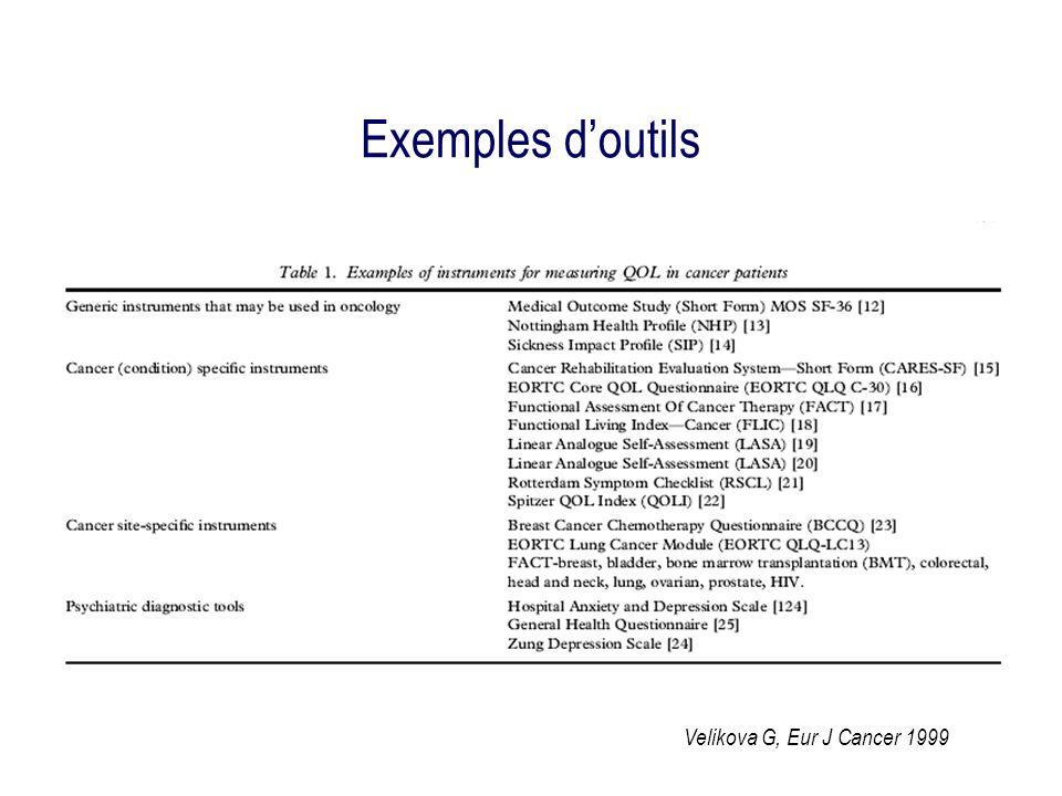 Exemples d'outils Velikova G, Eur J Cancer 1999