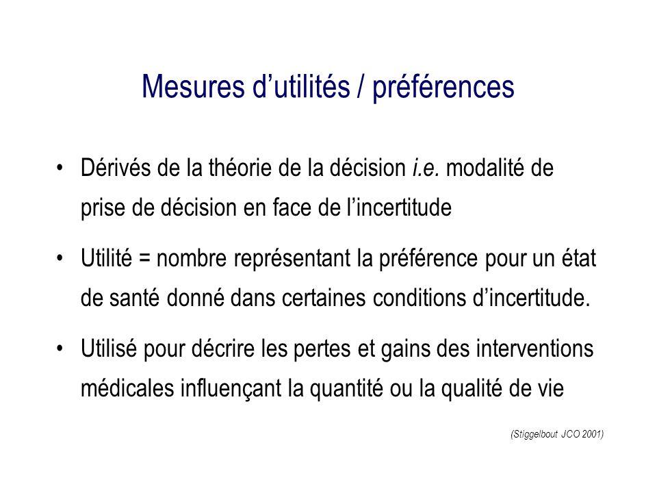 Mesures d'utilités / préférences