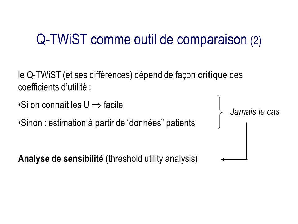 Q-TWiST comme outil de comparaison (2)