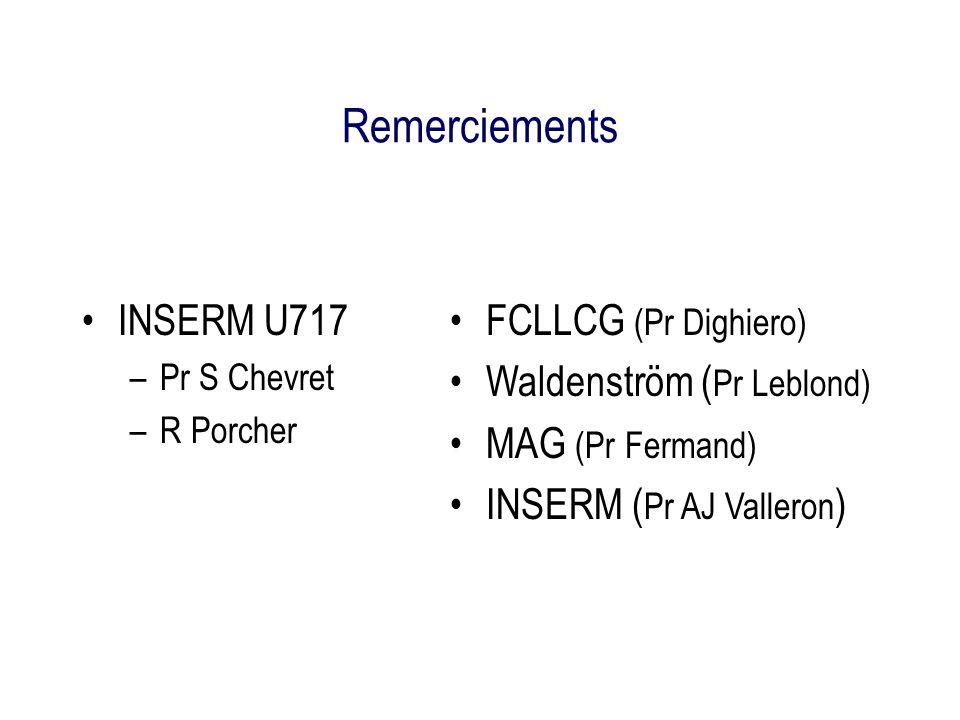 Remerciements INSERM U717 FCLLCG (Pr Dighiero)