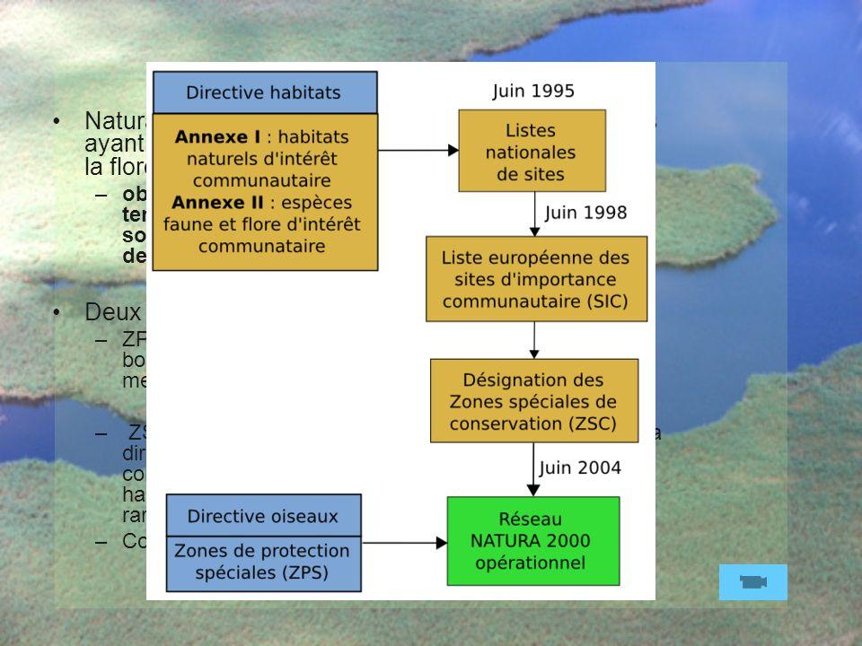 Life Natura 2000