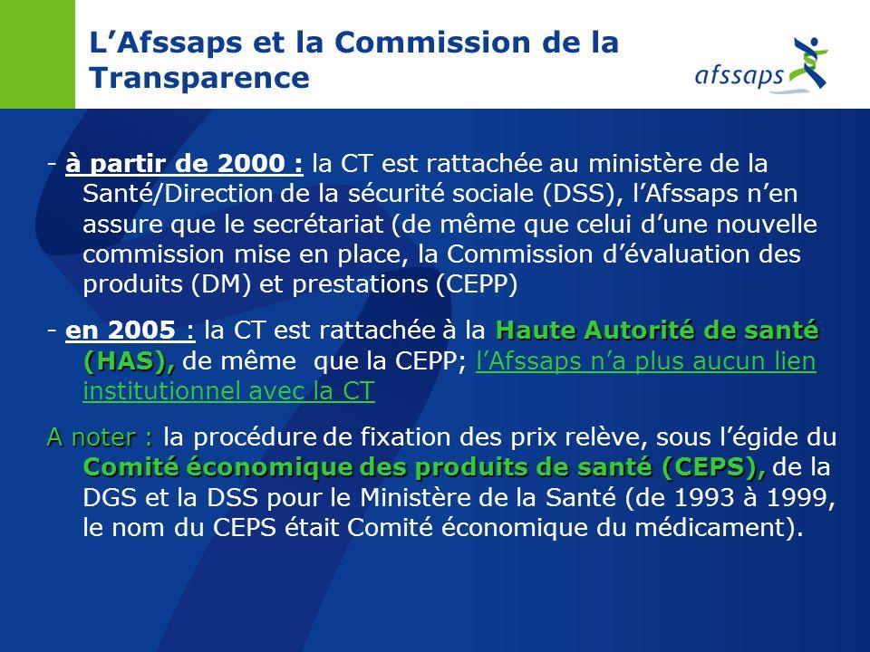 L'Afssaps et la Commission de la Transparence