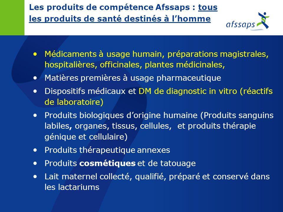 Les produits de compétence Afssaps : tous les produits de santé destinés à l'homme