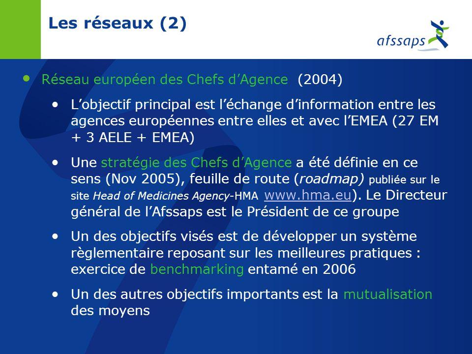 Les réseaux (2) Réseau européen des Chefs d'Agence (2004)