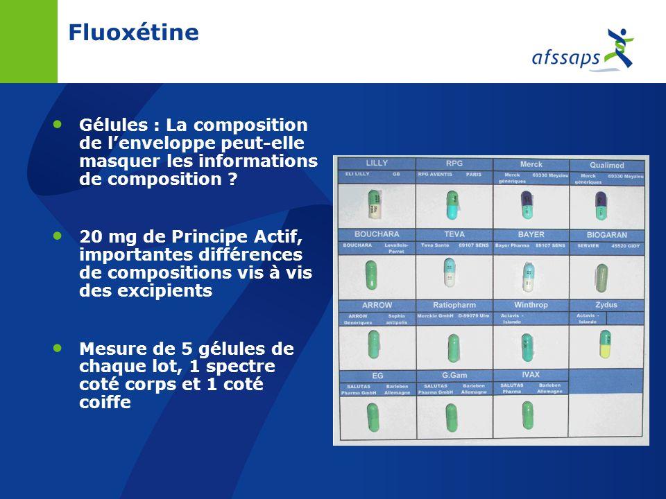 Fluoxétine Gélules : La composition de l'enveloppe peut-elle masquer les informations de composition