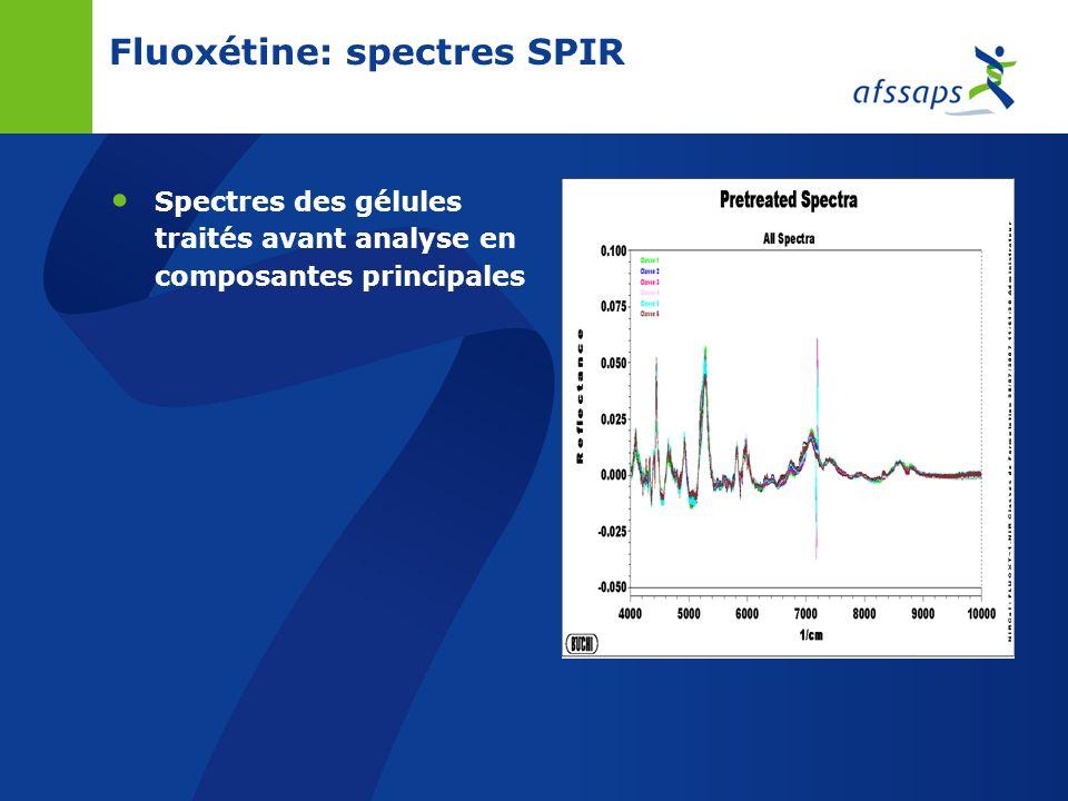 Fluoxétine: spectres SPIR