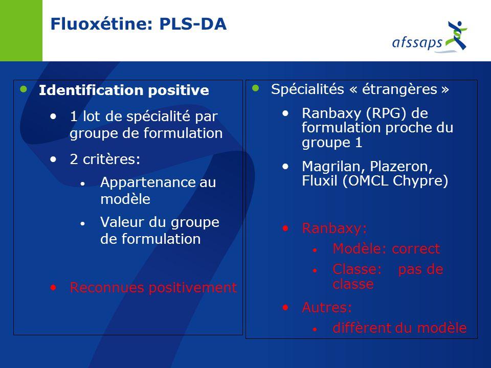 Fluoxétine: PLS-DA Identification positive