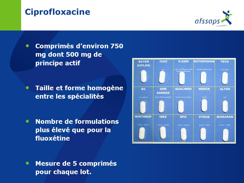 Ciprofloxacine Comprimés d'environ 750 mg dont 500 mg de principe actif. Taille et forme homogène entre les spécialités.