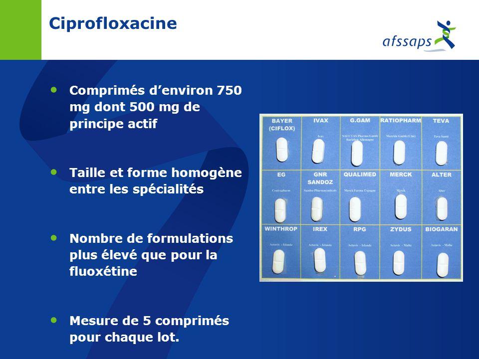 CiprofloxacineComprimés d'environ 750 mg dont 500 mg de principe actif. Taille et forme homogène entre les spécialités.