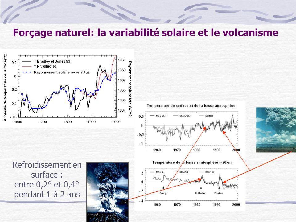 Forçage naturel: la variabilité solaire et le volcanisme