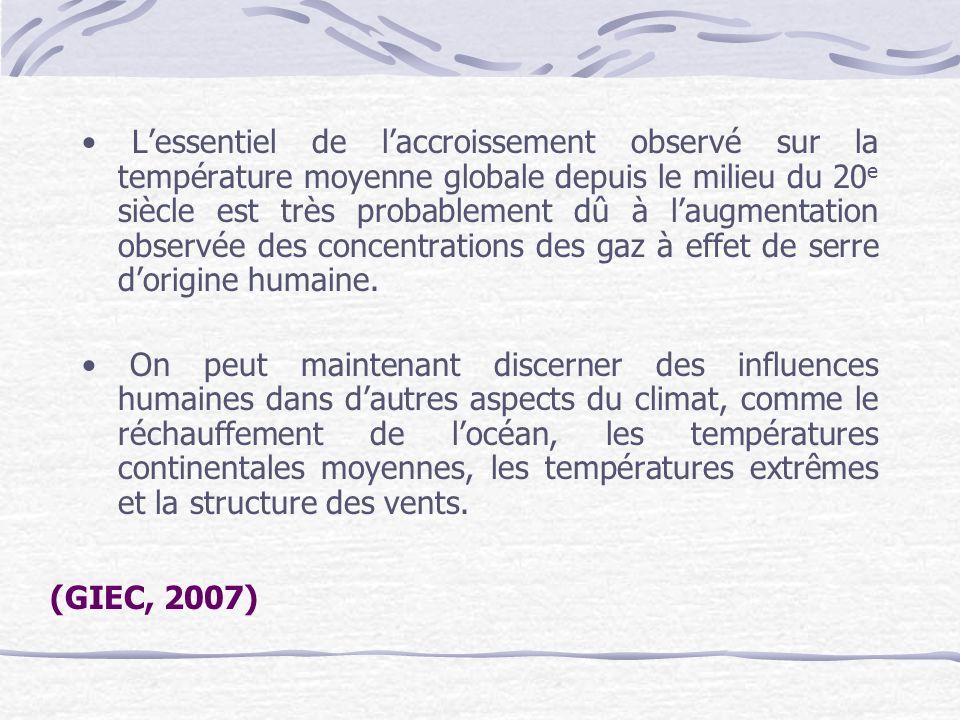 • L'essentiel de l'accroissement observé sur la température moyenne globale depuis le milieu du 20e siècle est très probablement dû à l'augmentation observée des concentrations des gaz à effet de serre d'origine humaine.