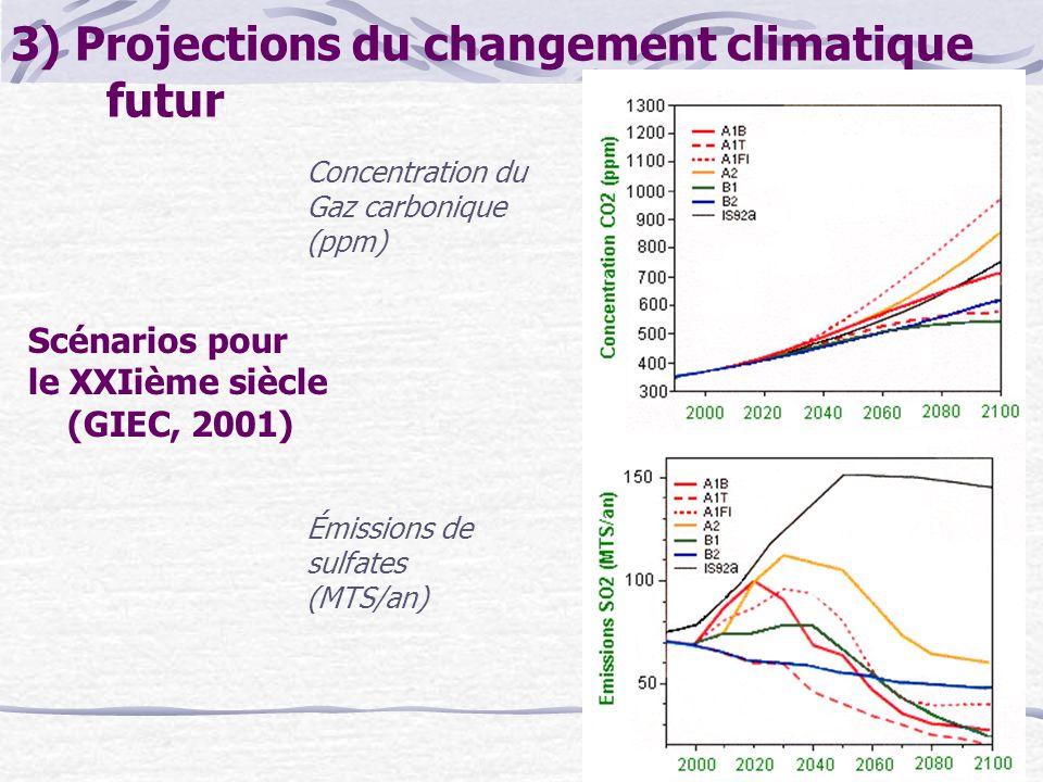 3) Projections du changement climatique futur