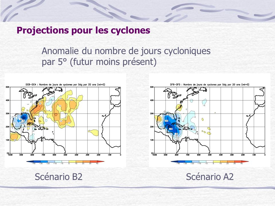 Projections pour les cyclones