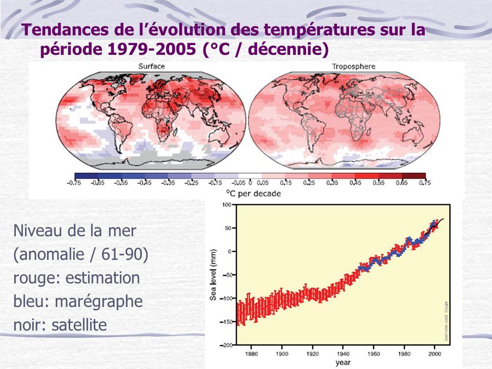 Tendances de l'évolution des températures sur la période 1979-2005 (°C / décennie)