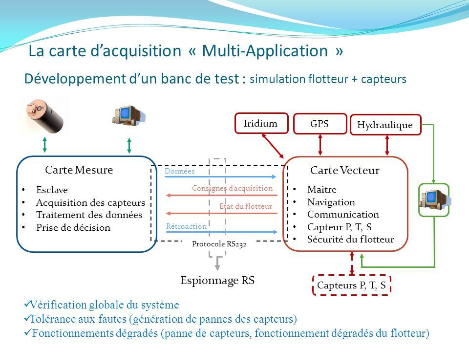 La carte d'acquisition « Multi-Application »
