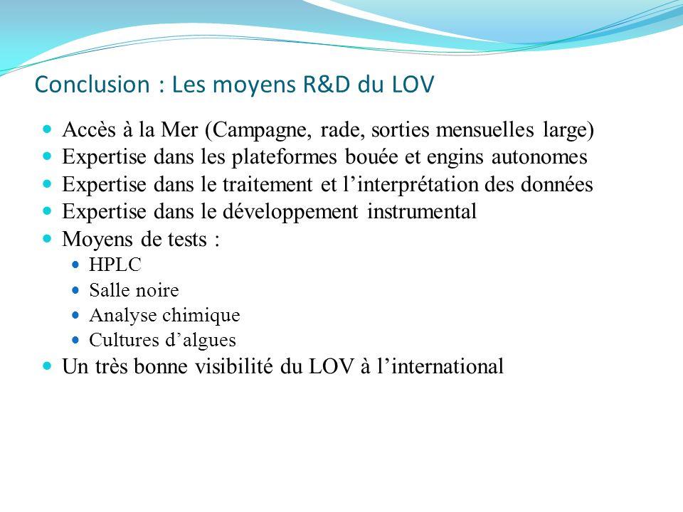 Conclusion : Les moyens R&D du LOV