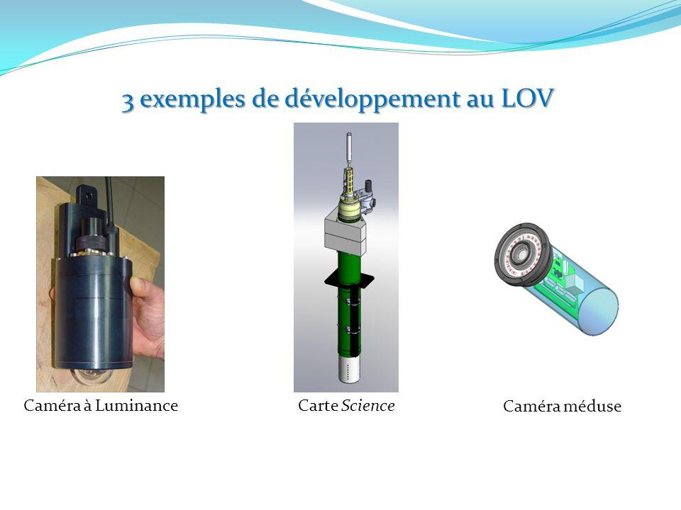 3 exemples de développement au LOV