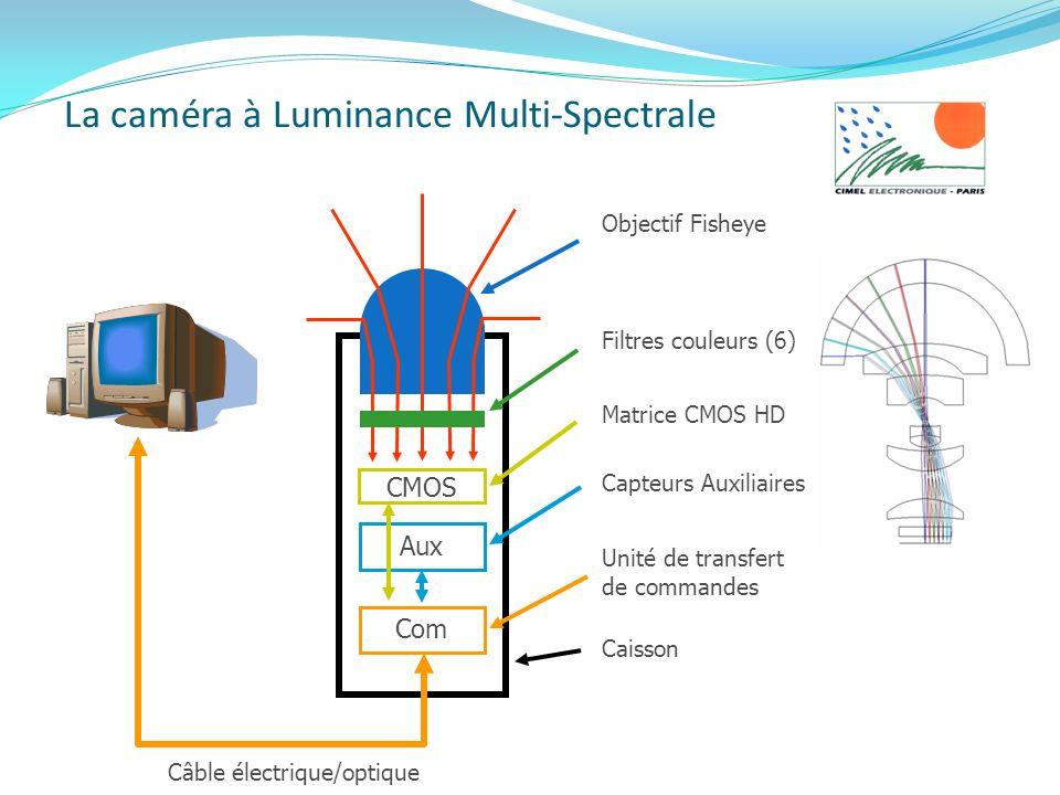 La caméra à Luminance Multi-Spectrale