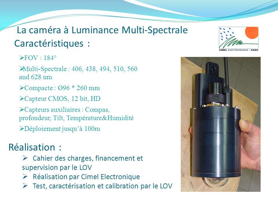 La caméra à Luminance Multi-Spectrale Caractéristiques :