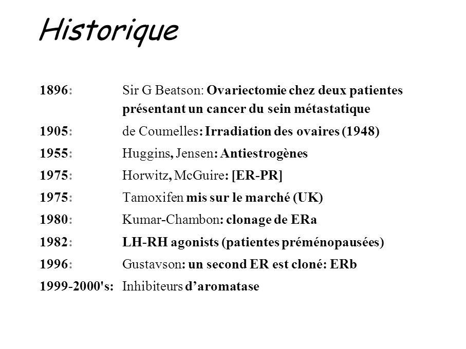 Historique 1896: Sir G Beatson: Ovariectomie chez deux patientes présentant un cancer du sein métastatique.
