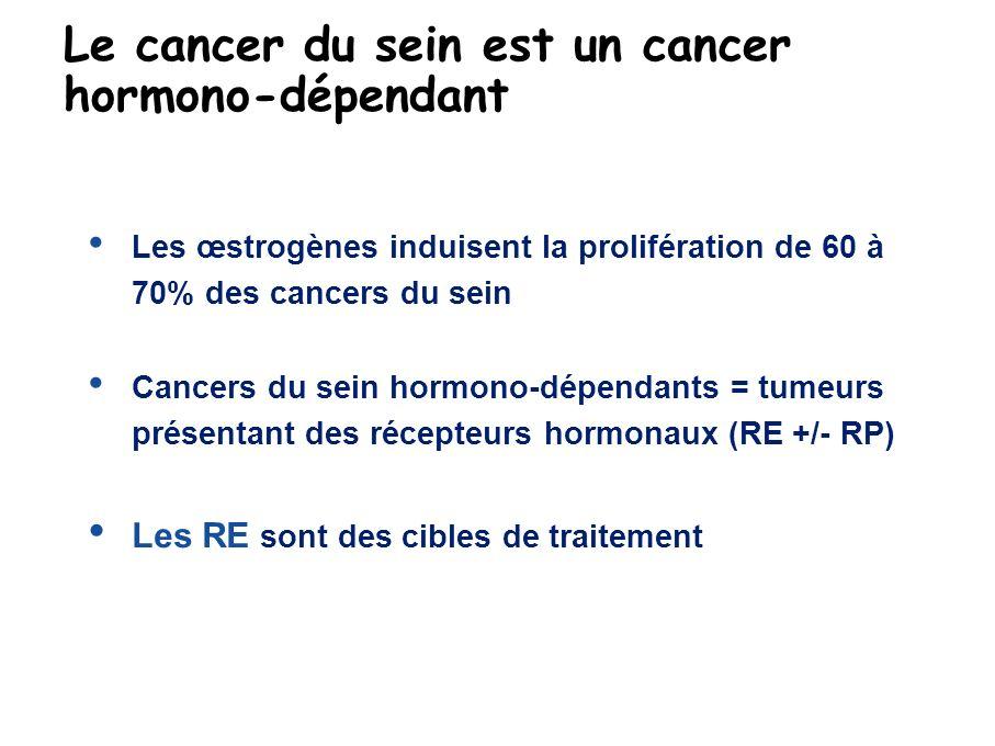 Le cancer du sein est un cancer hormono-dépendant